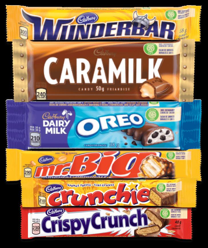 WunderBar, Caramilk, Oreo and Mr. Big to enter this Visa gift card contest.
