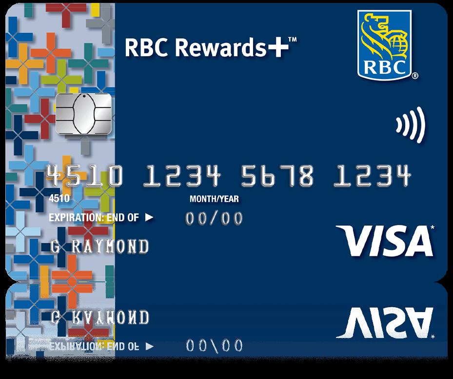 RBC Rewards+